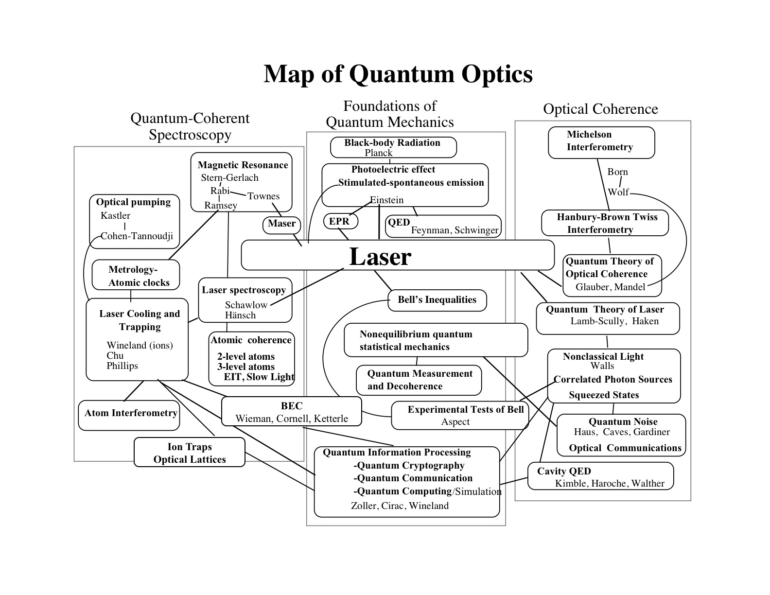 The basics of quantum mechanics (PDF 43P)